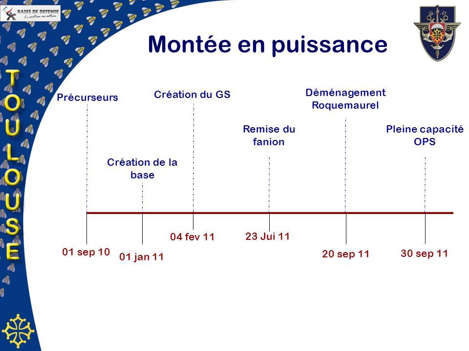 Déménagement Roquemaurel