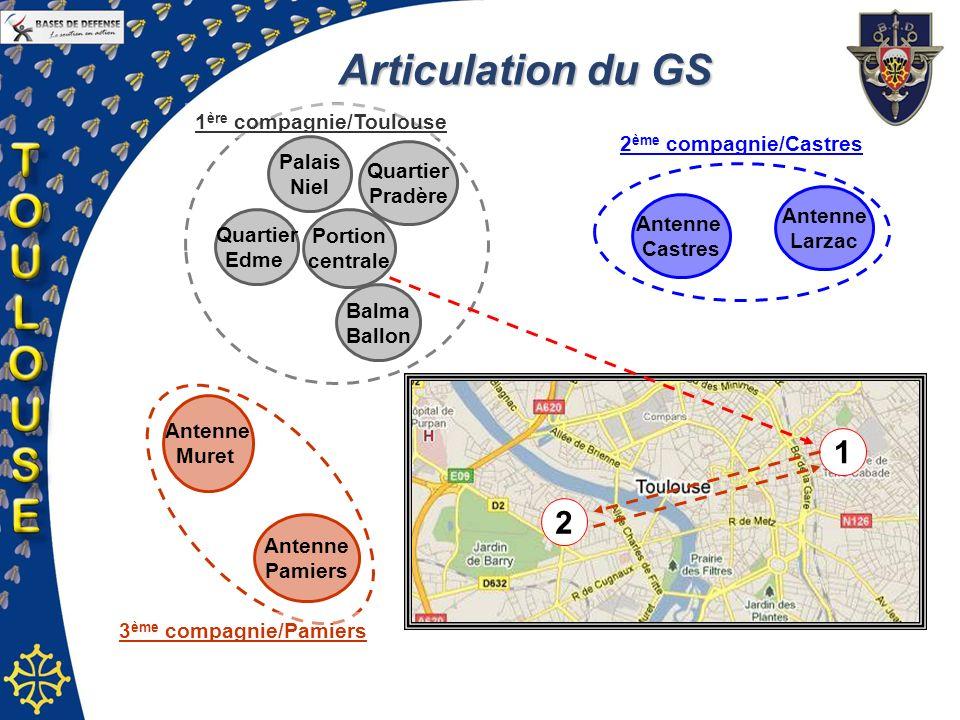1ère compagnie/Toulouse 2ème compagnie/Castres 3ème compagnie/Pamiers