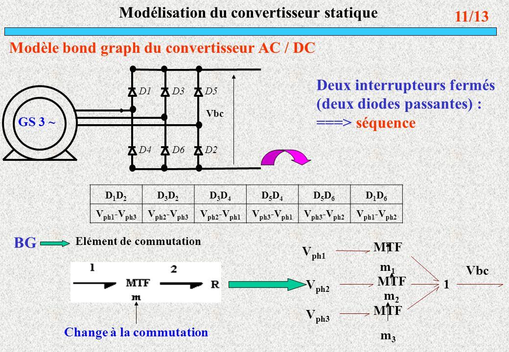 Modélisation du convertisseur statique Change à la commutation