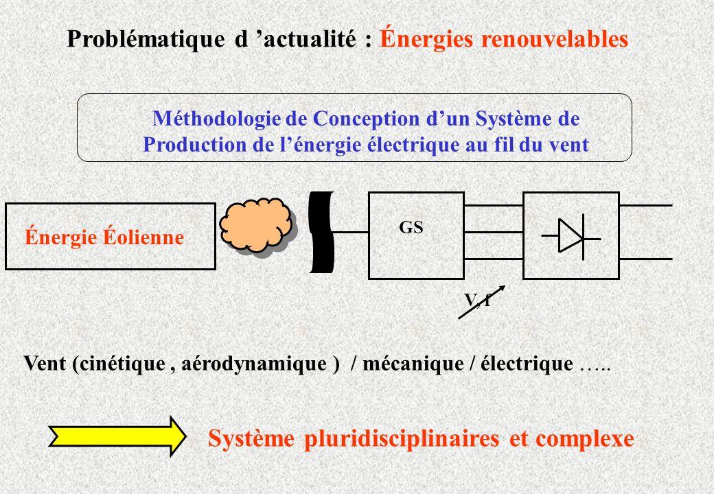 Problématique d 'actualité : Énergies renouvelables