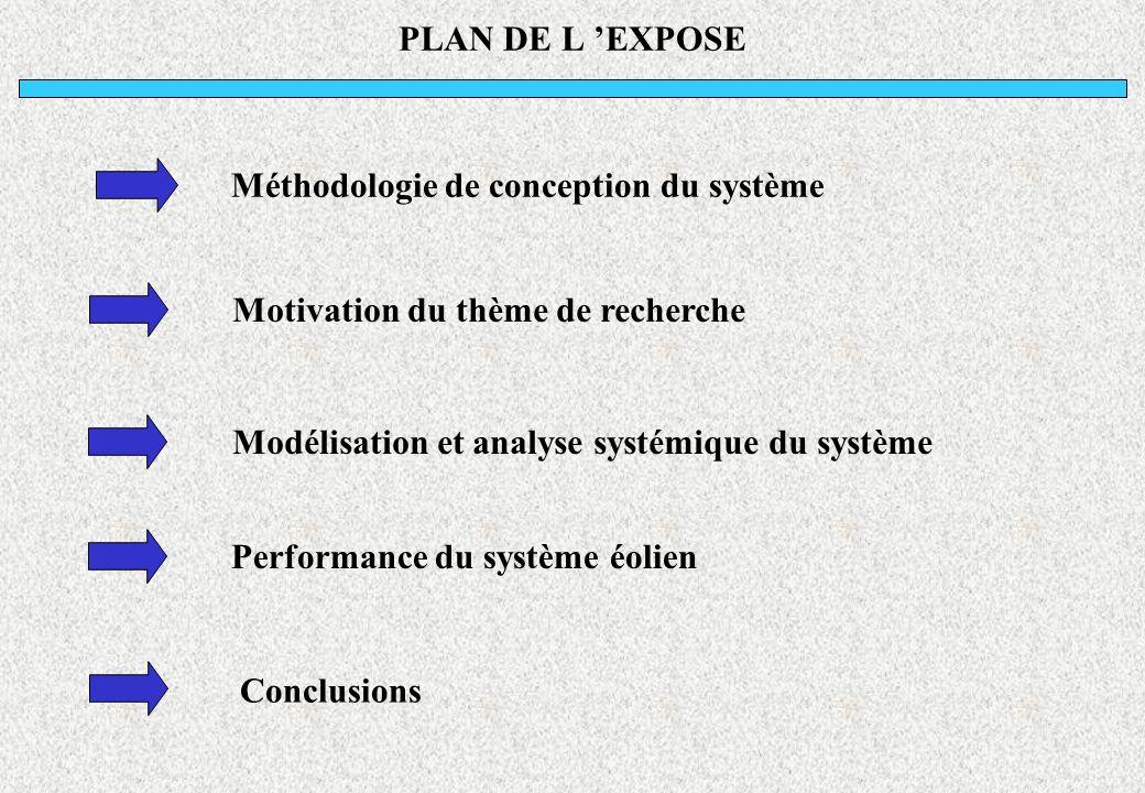 PLAN DE L 'EXPOSE Méthodologie de conception du système. Motivation du thème de recherche. Modélisation et analyse systémique du système.