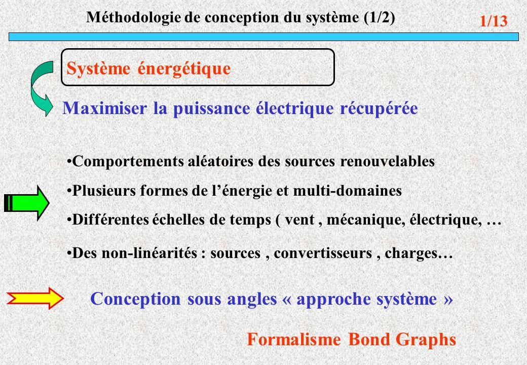 Méthodologie de conception du système (1/2)