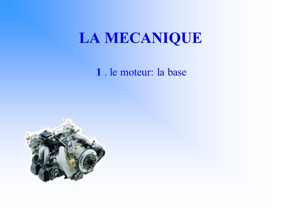 LA MECANIQUE 1 . le moteur: la base