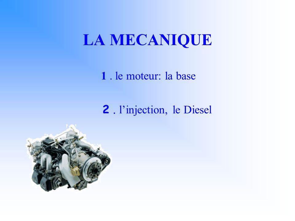 LA MECANIQUE 1 . le moteur: la base 2 . l'injection, le Diesel