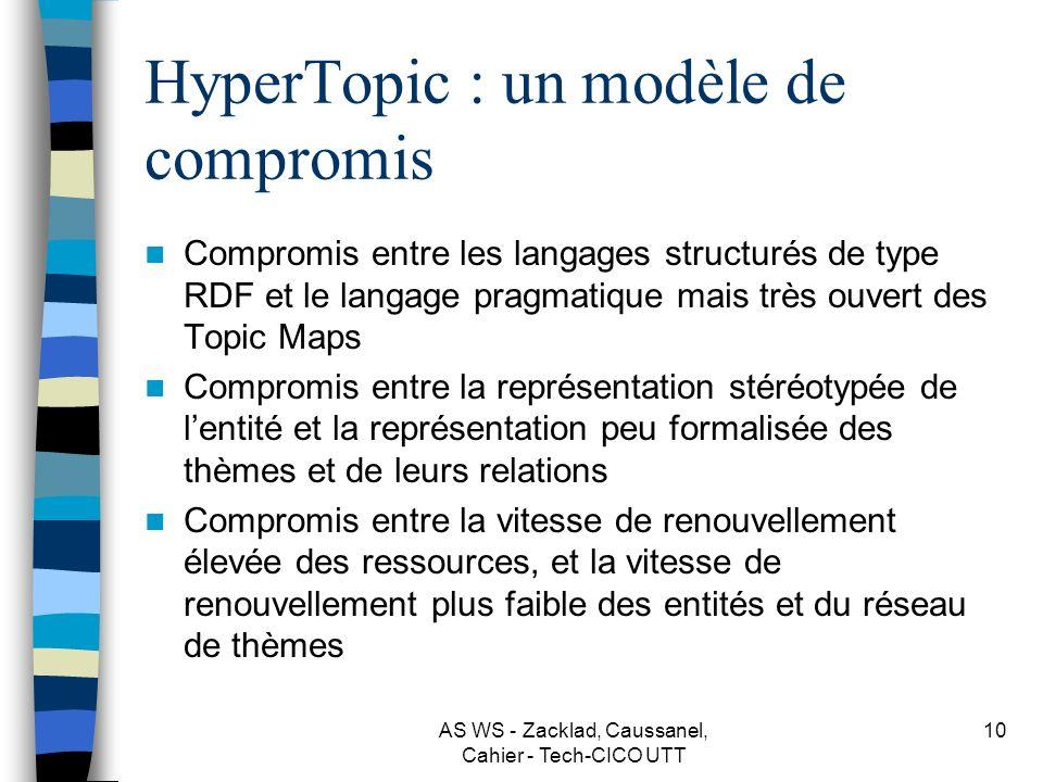 HyperTopic : un modèle de compromis