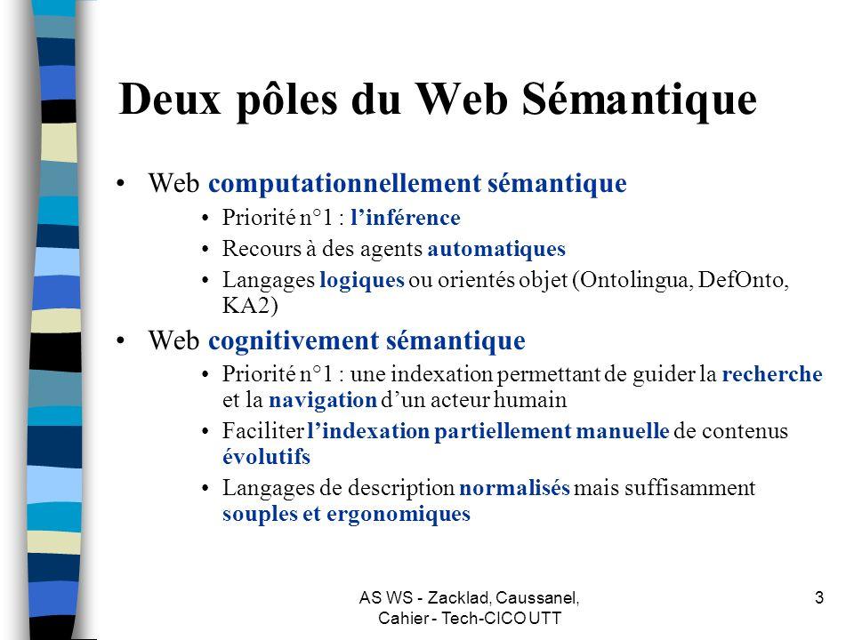 Deux pôles du Web Sémantique