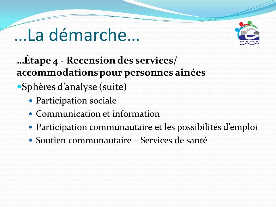 …La démarche… …Étape 4 - Recension des services/ accommodations pour personnes aînées. Sphères d'analyse (suite)