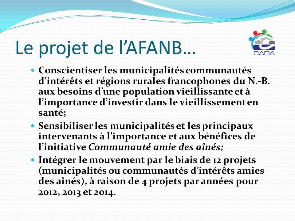 Le projet de l'AFANB…