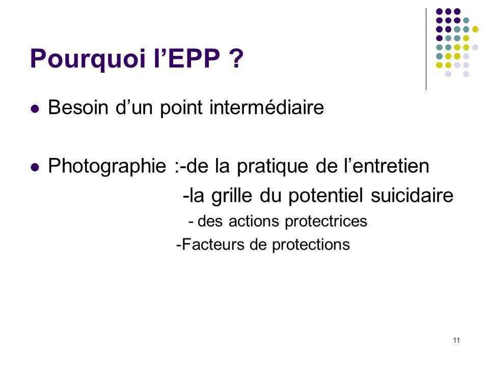 Pourquoi l'EPP Besoin d'un point intermédiaire