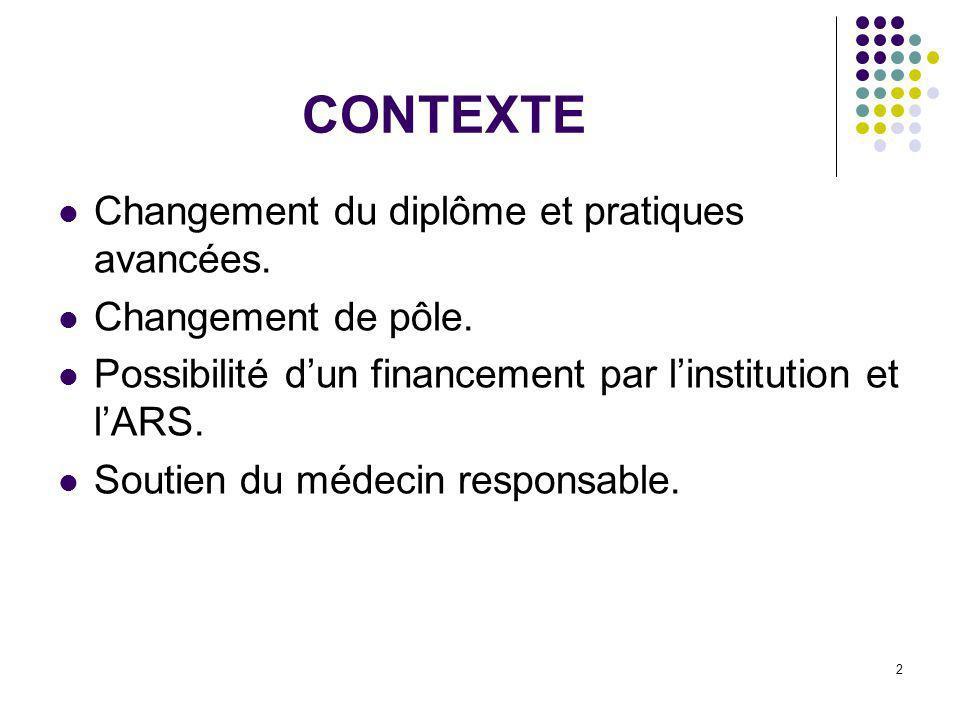 CONTEXTE Changement du diplôme et pratiques avancées.