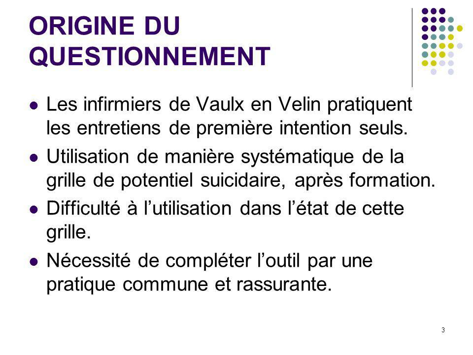 ORIGINE DU QUESTIONNEMENT