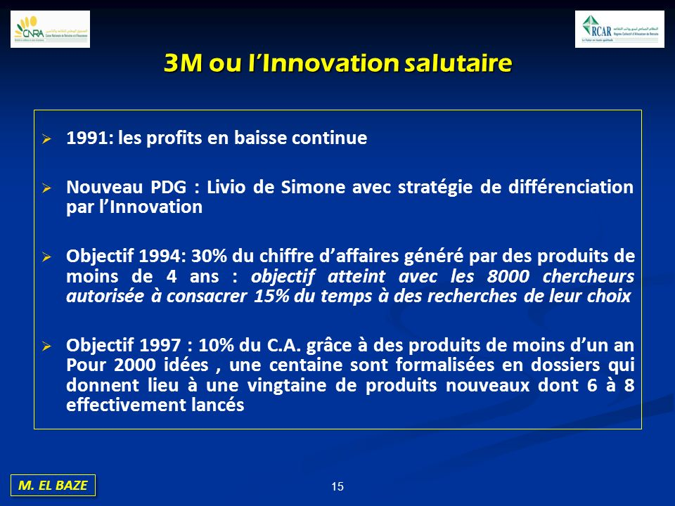 3M ou l'Innovation salutaire