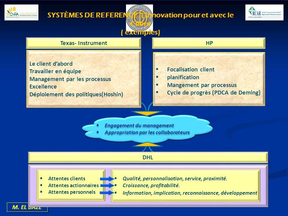 SYSTÈMES DE REFERENCE :l'Innovation pour et avec le Client