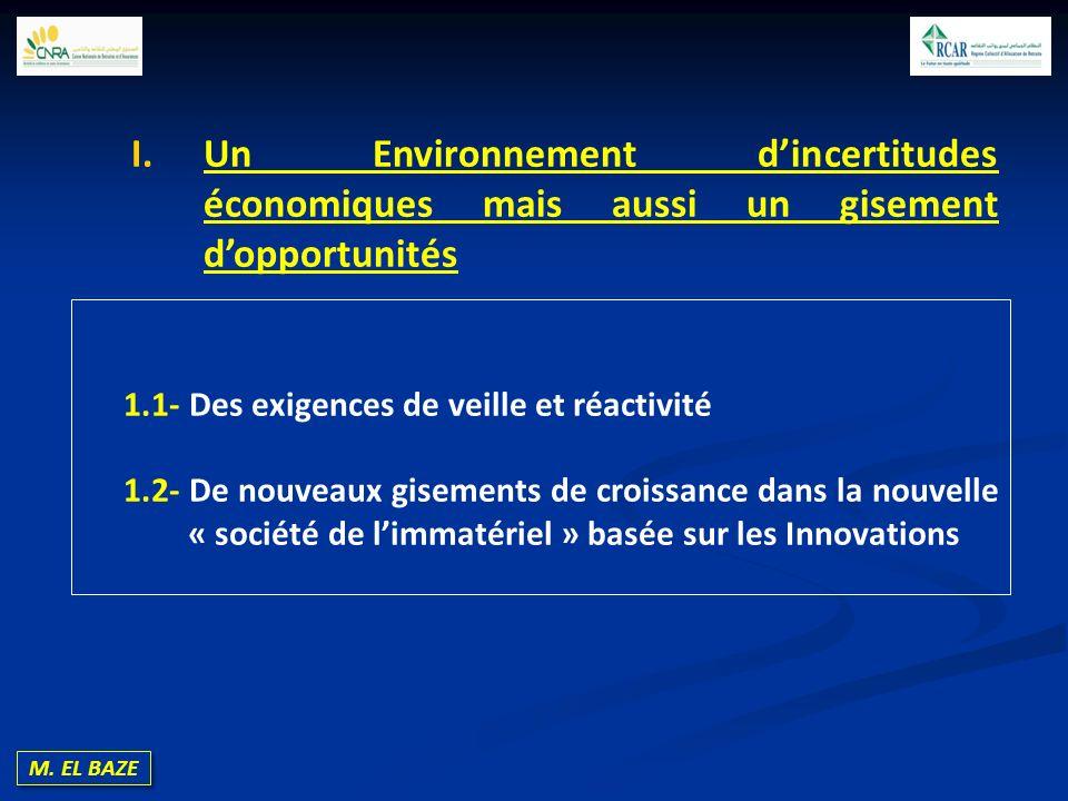 Un Environnement d'incertitudes économiques mais aussi un gisement d'opportunités