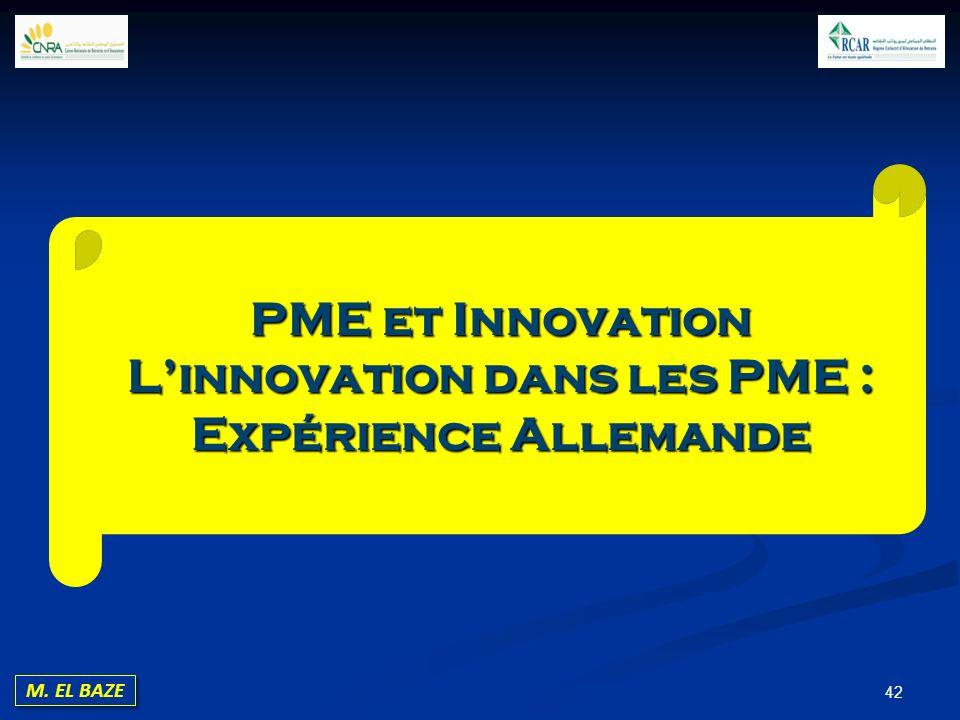 L'innovation dans les PME : Expérience Allemande