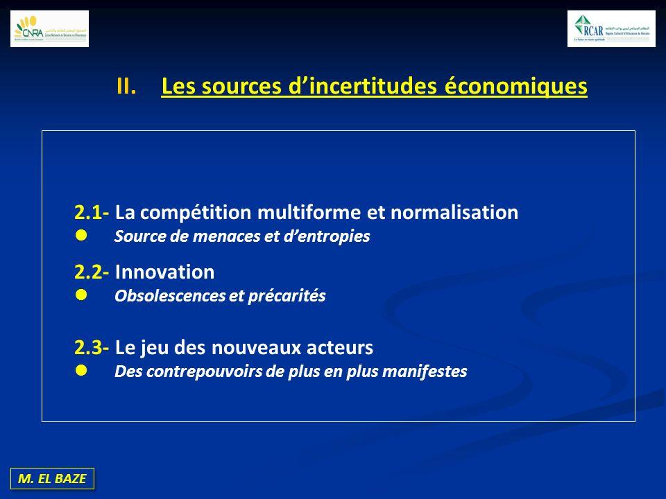 Les sources d'incertitudes économiques