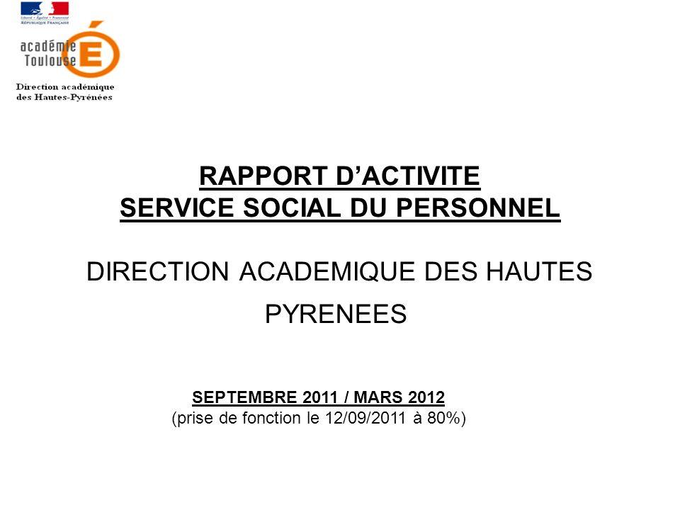 (prise de fonction le 12/09/2011 à 80%)