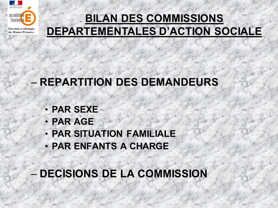 BILAN DES COMMISSIONS DEPARTEMENTALES D'ACTION SOCIALE