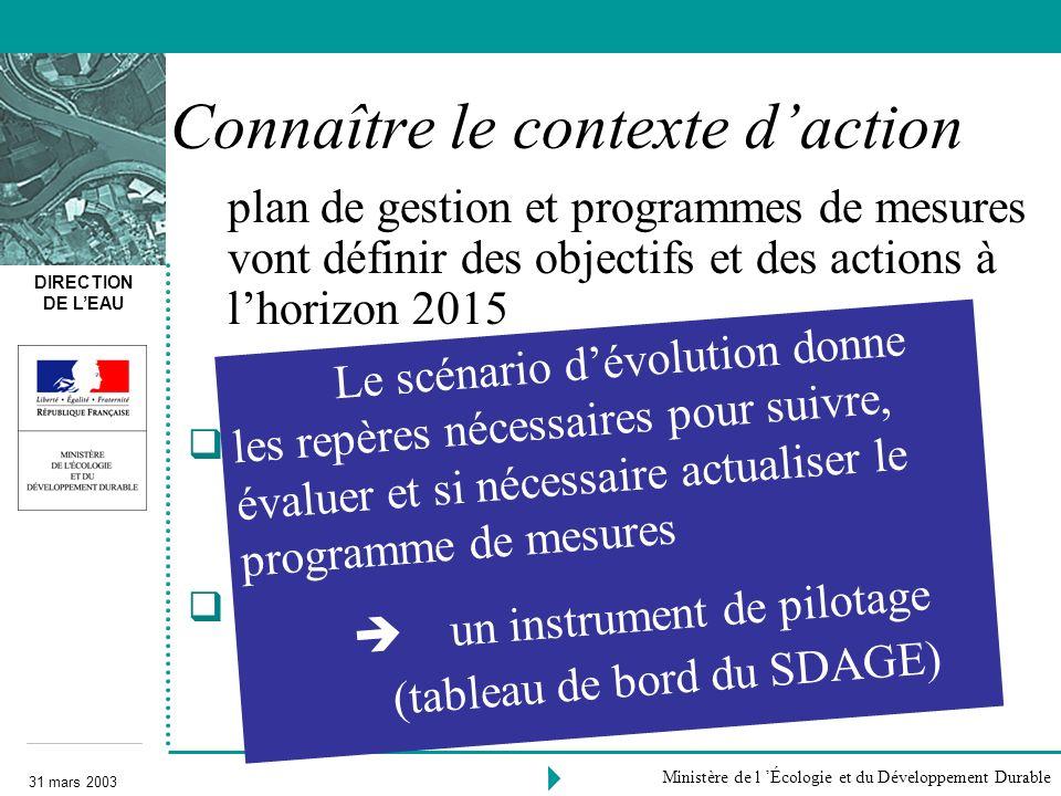 Connaître le contexte d'action