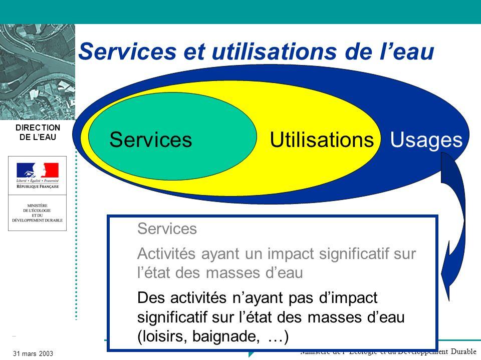Services et utilisations de l'eau