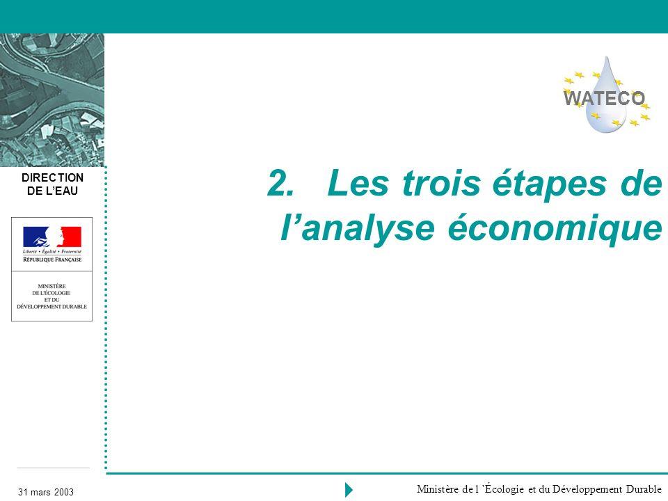Les trois étapes de l'analyse économique