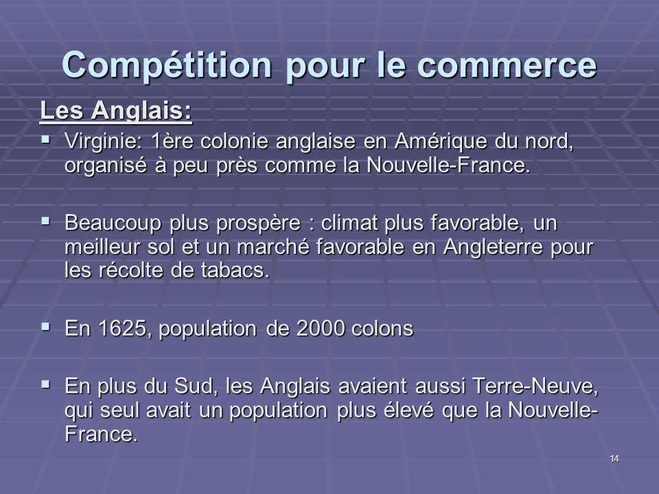Compétition pour le commerce