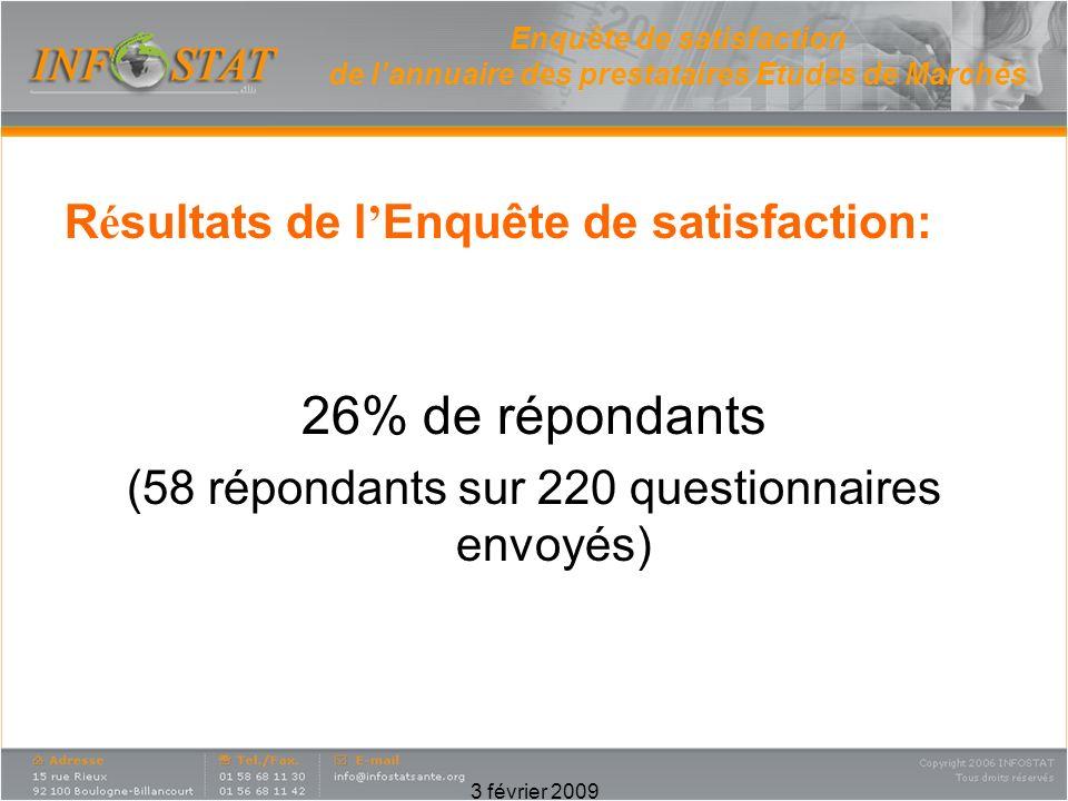 (58 répondants sur 220 questionnaires envoyés)