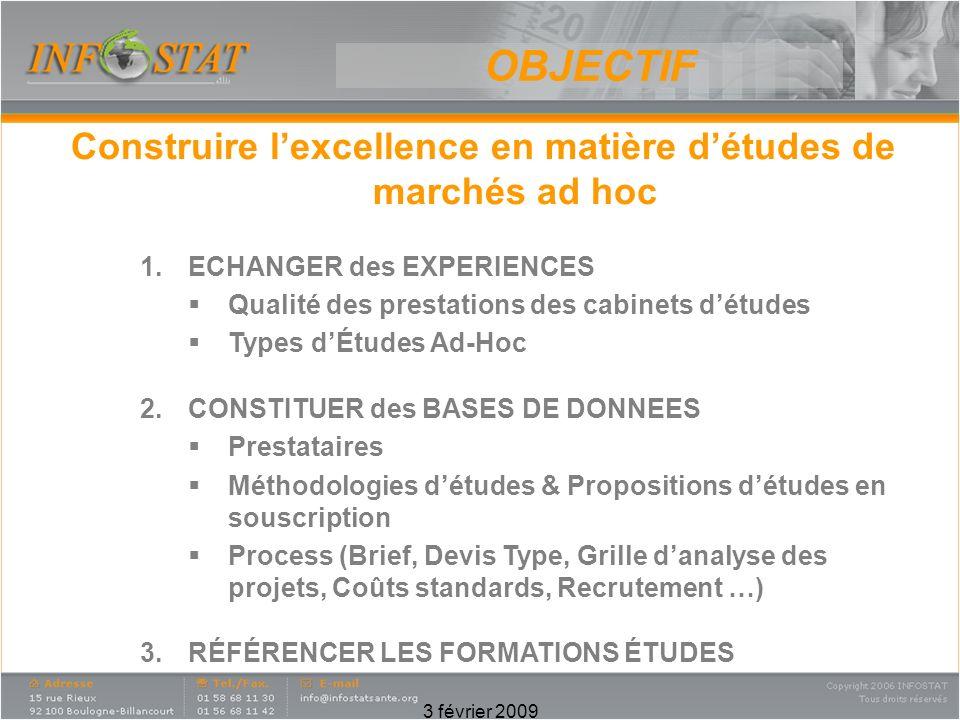 Construire l'excellence en matière d'études de marchés ad hoc
