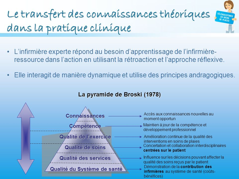 La pyramide de Broski (1978)