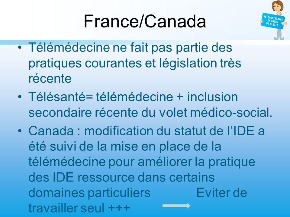 France/Canada Télémédecine ne fait pas partie des pratiques courantes et législation très récente.