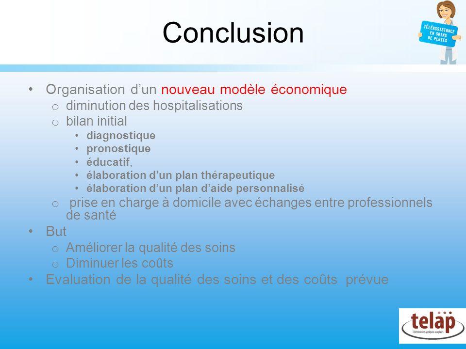 Conclusion Organisation d'un nouveau modèle économique But