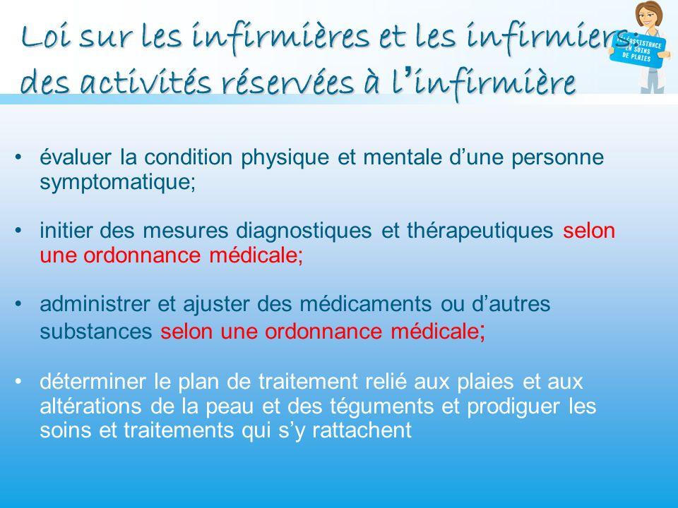 Loi sur les infirmières et les infirmiers: des activités réservées à l'infirmière