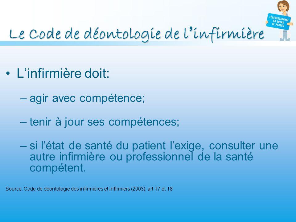 Le Code de déontologie de l'infirmière