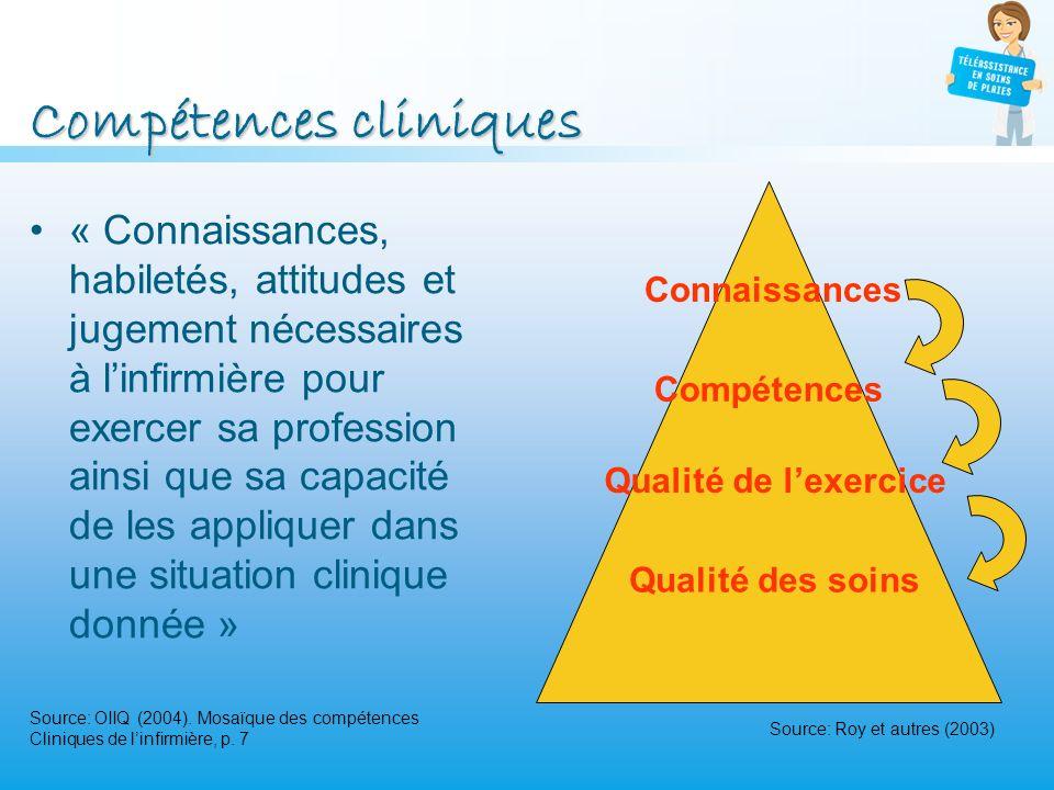 Compétences cliniques