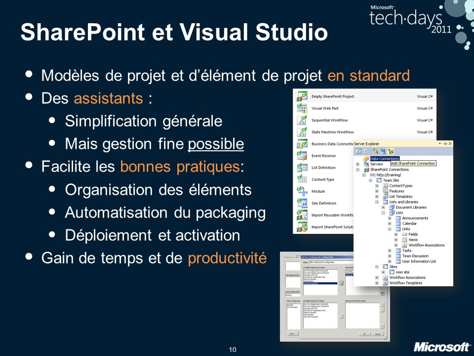 SharePoint et Visual Studio