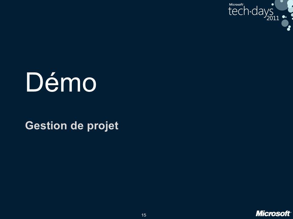 Démo Gestion de projet Etienne (5mn) date