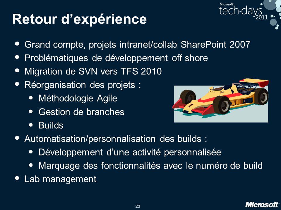 Retour d'expérience Grand compte, projets intranet/collab SharePoint 2007. Problématiques de développement off shore.