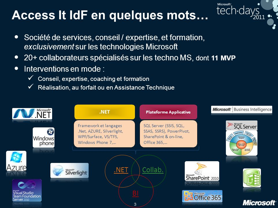 Access It IdF en quelques mots…