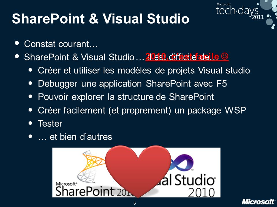 SharePoint & Visual Studio