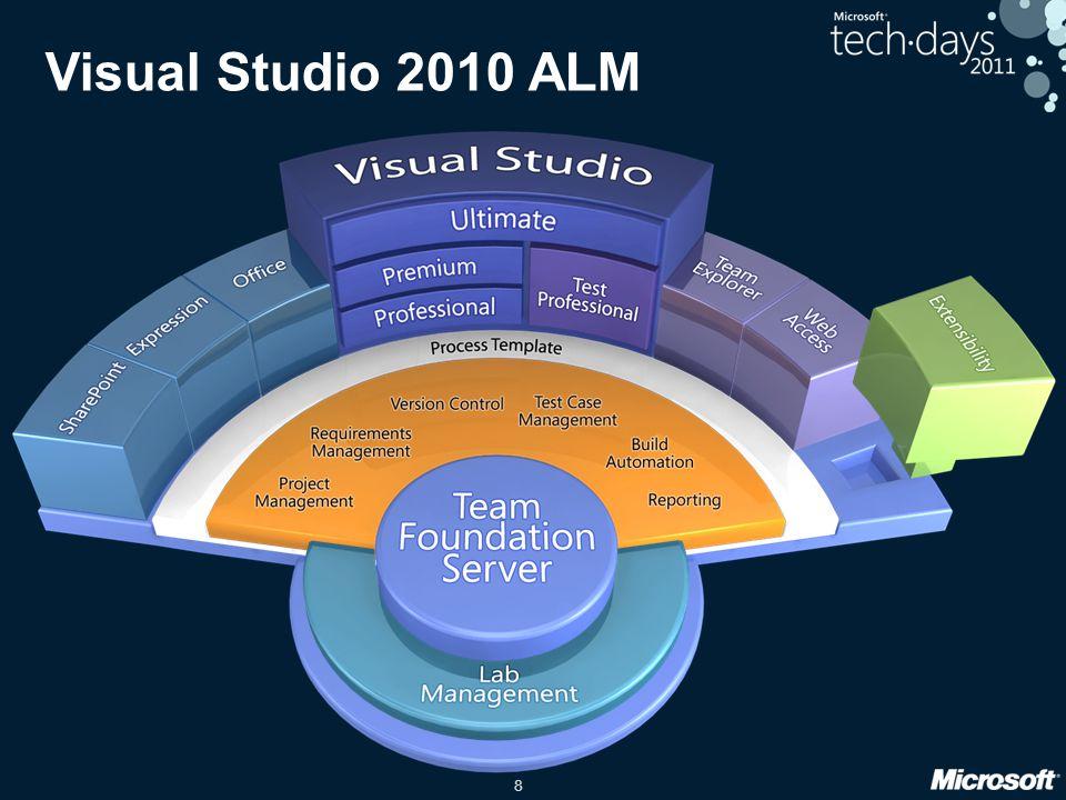 Visual Studio 2010 ALM 2mn (11mn) Etienne date