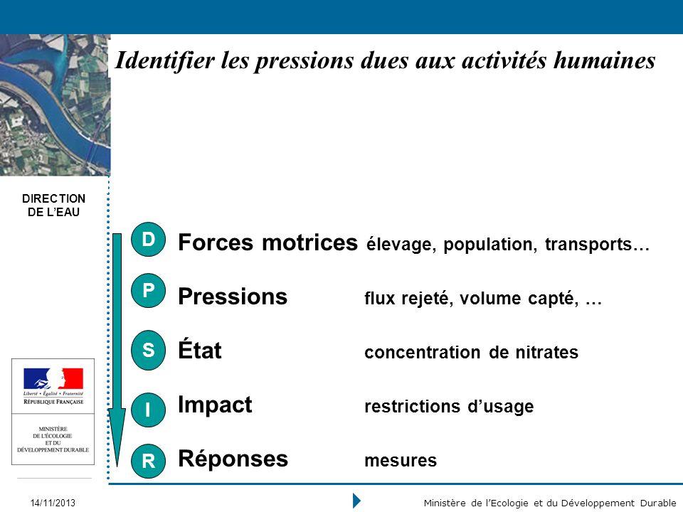 Identifier les pressions dues aux activités humaines