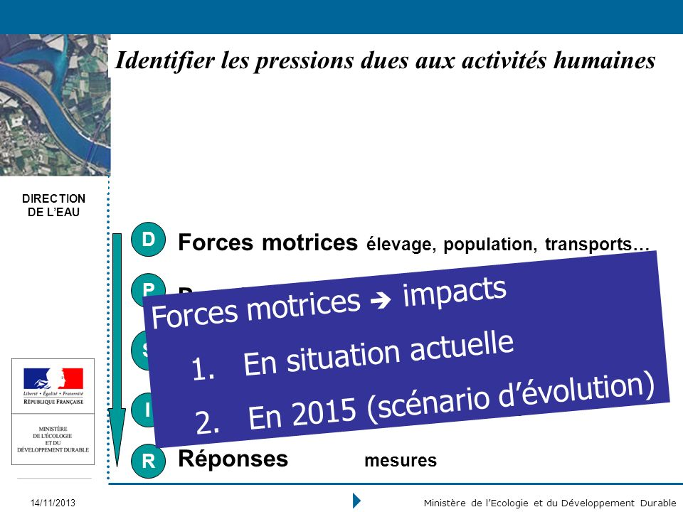 Forces motrices  impacts En situation actuelle