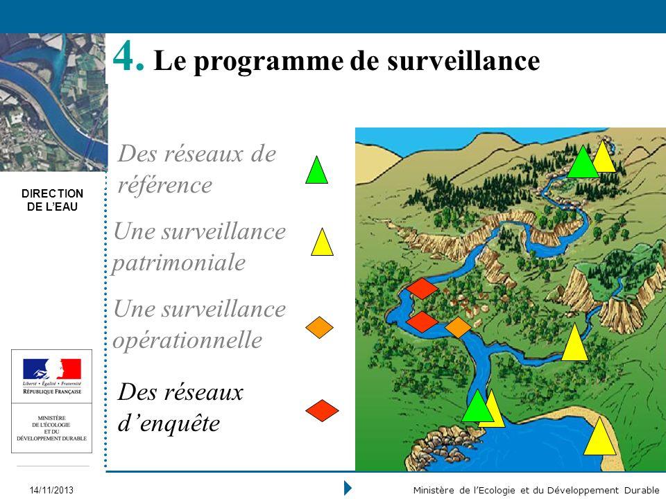 Le programme de surveillance