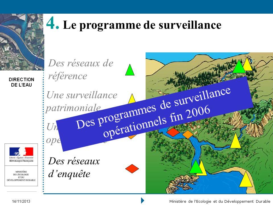 Des programmes de surveillance opérationnels fin 2006