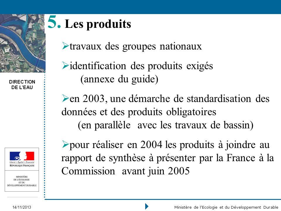 Les produits travaux des groupes nationaux