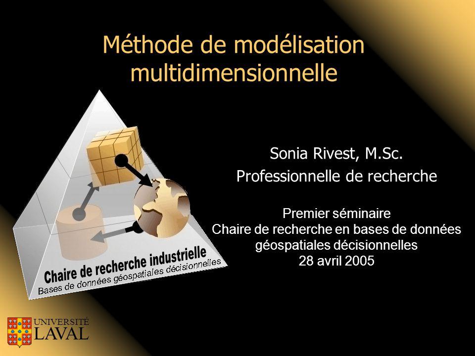 Méthode de modélisation multidimensionnelle