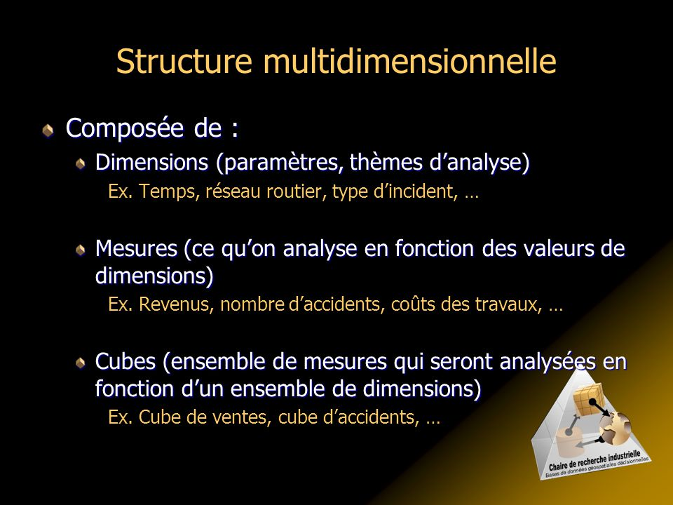 Structure multidimensionnelle