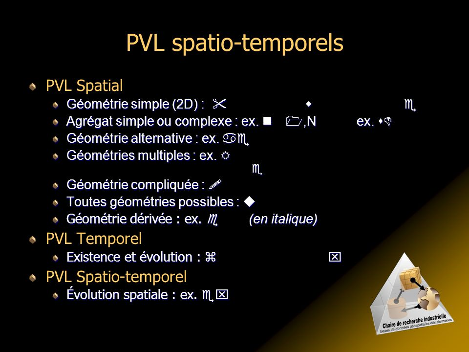 PVL spatio-temporels PVL Spatial PVL Temporel PVL Spatio-temporel