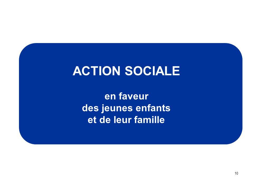 ACTION SOCIALE en faveur des jeunes enfants et de leur famille