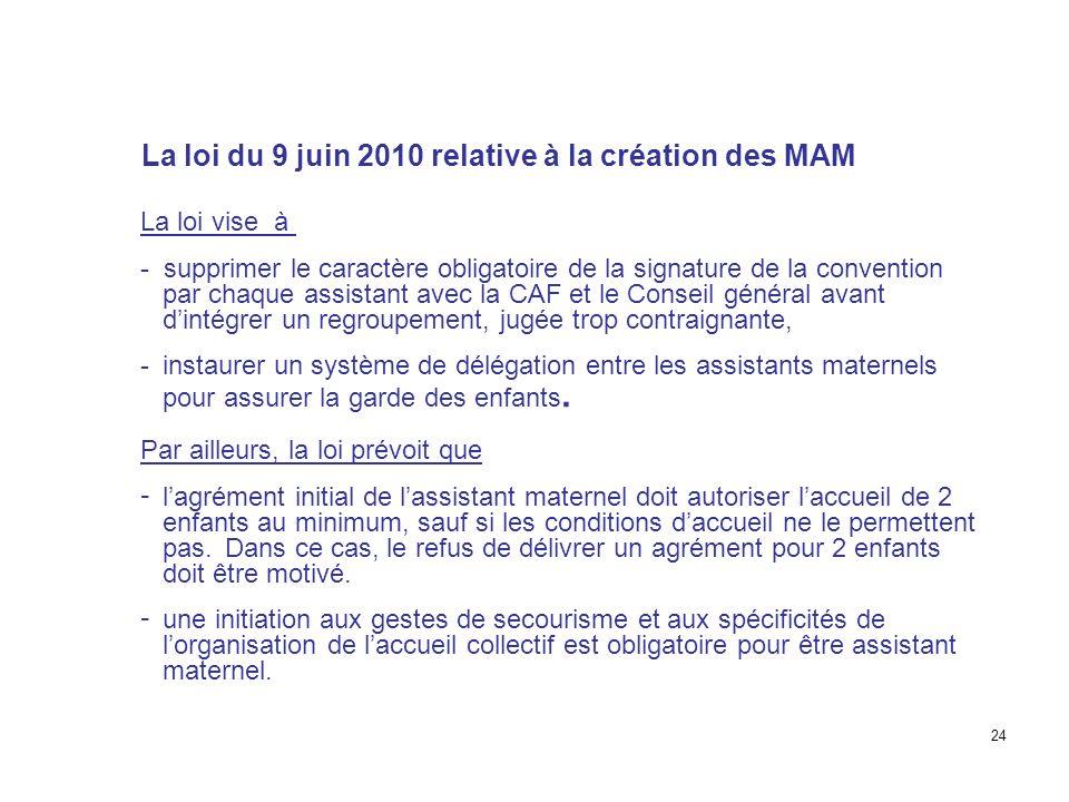 La loi du 9 juin 2010 relative à la création des MAM La loi vise à